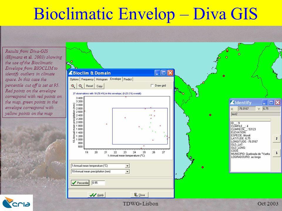 TDWG- Lisbon Oct 2003 Bioclimatic Envelop – Diva GIS Results from Diva-GIS (Hijmans et al.