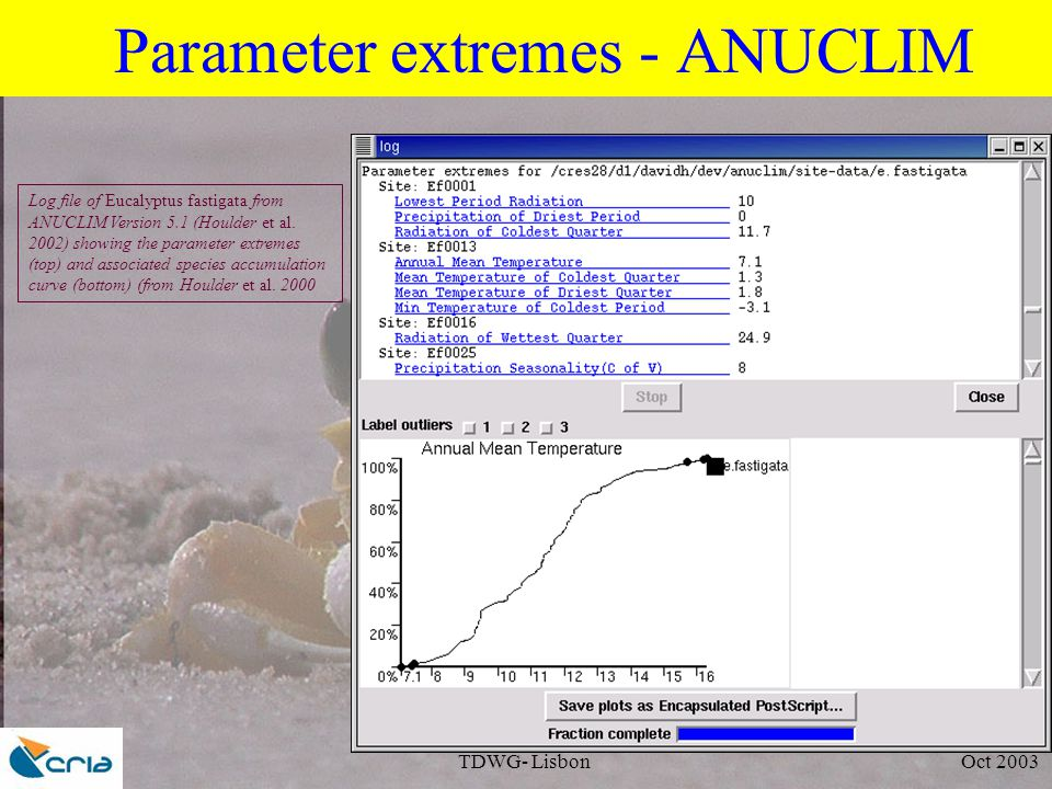 TDWG- Lisbon Oct 2003 Parameter extremes - ANUCLIM Log file of Eucalyptus fastigata from ANUCLIM Version 5.1 (Houlder et al.