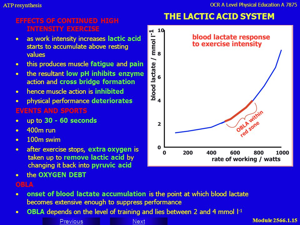 OCR A Level Physical Education A 7875 Next Previous Module 2566.1.15 THE LACTIC ACID SYSTEM EFFECTS OF CONTINUED HIGH INTENSITY EXERCISE as work inten