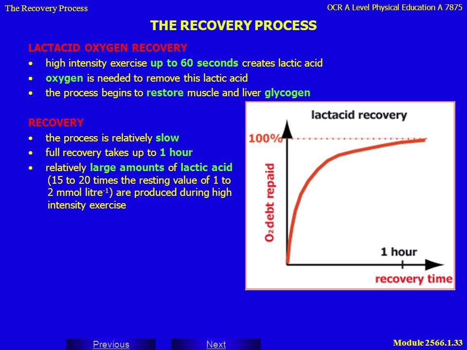 OCR A Level Physical Education A 7875 Next Previous Module 2566.1.33 THE RECOVERY PROCESS LACTACID OXYGEN RECOVERY high intensity exercise up to 60 se