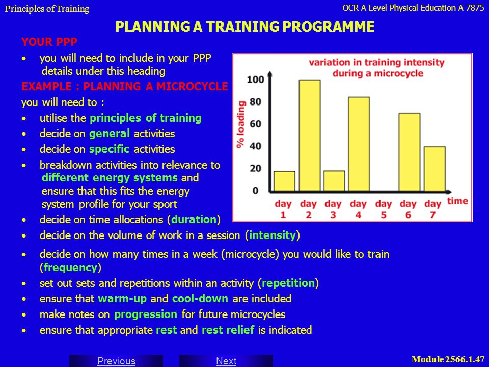 OCR A Level Physical Education A 7875 Next Previous Module 2566.1.47 PLANNING A TRAINING PROGRAMME YOUR PPP you will need to include in your PPP detai