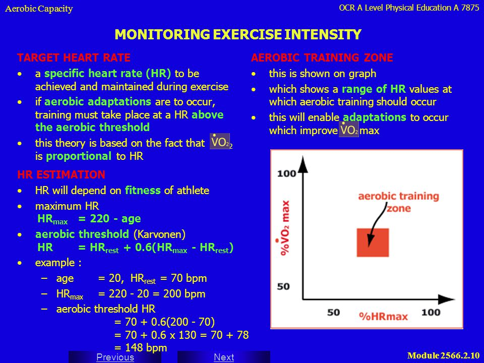 OCR A Level Physical Education A 7875 Next Previous Module 2566.2.10 MONITORING EXERCISE INTENSITY TARGET HEART RATE a specific heart rate (HR) to be