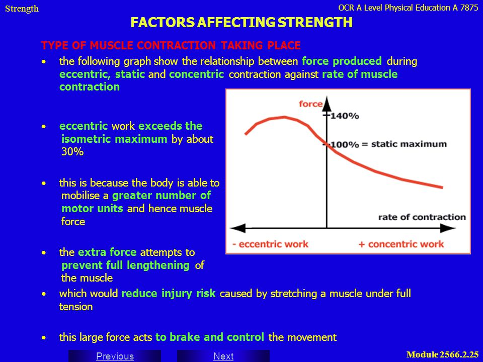 OCR A Level Physical Education A 7875 Next Previous Module 2566.2.25 FACTORS AFFECTING STRENGTH Strength TYPE OF MUSCLE CONTRACTION TAKING PLACE the f