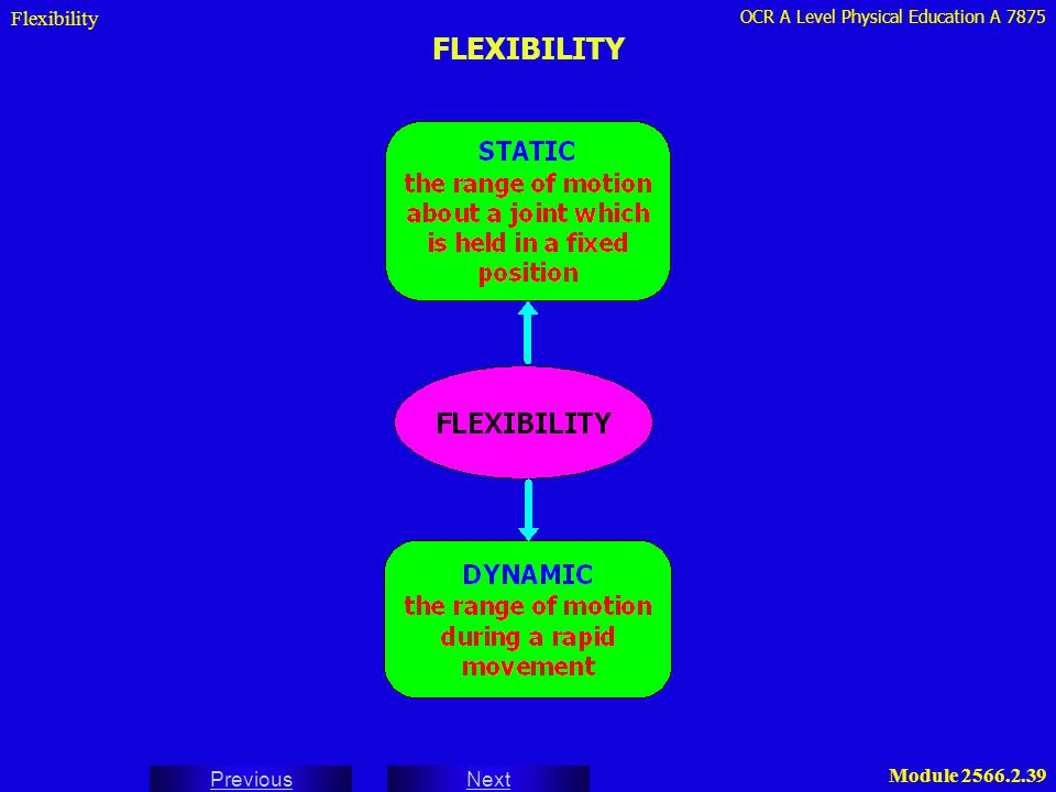 OCR A Level Physical Education A 7875 Next Previous Module 2566.2.39 FLEXIBILITY Flexibility