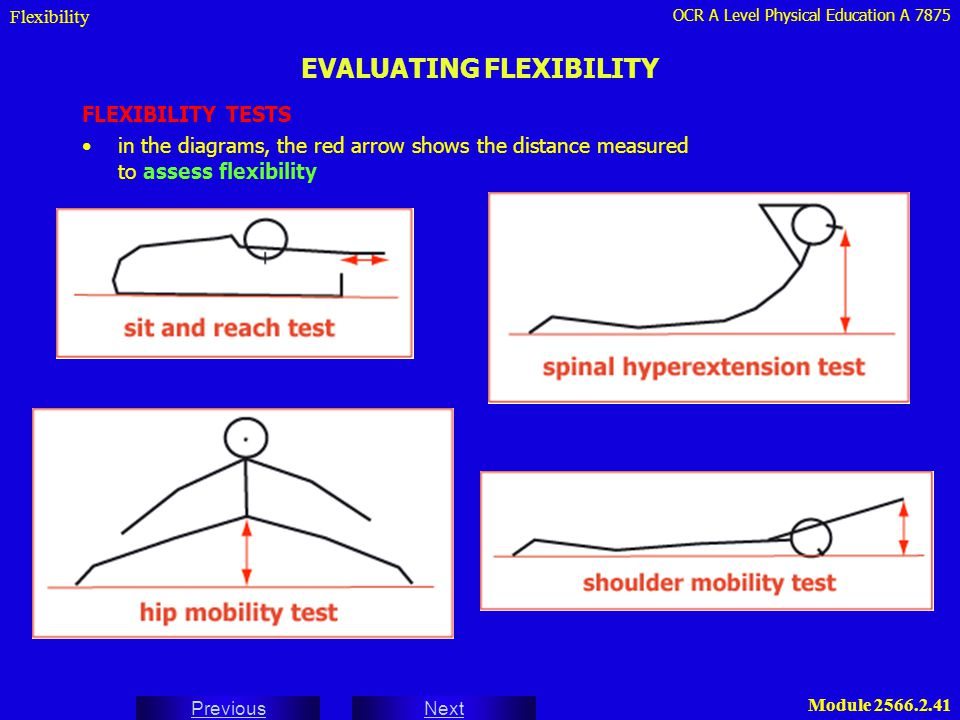 OCR A Level Physical Education A 7875 Next Previous Module 2566.2.41 EVALUATING FLEXIBILITY Flexibility FLEXIBILITY TESTS in the diagrams, the red arr