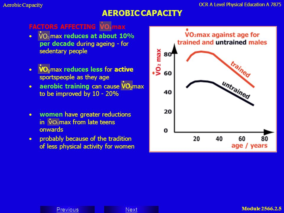 OCR A Level Physical Education A 7875 Next Previous Module 2566.2.5 AEROBIC CAPACITY FACTORS AFFECTING VO 2 max VO 2 max reduces at about 10% per deca