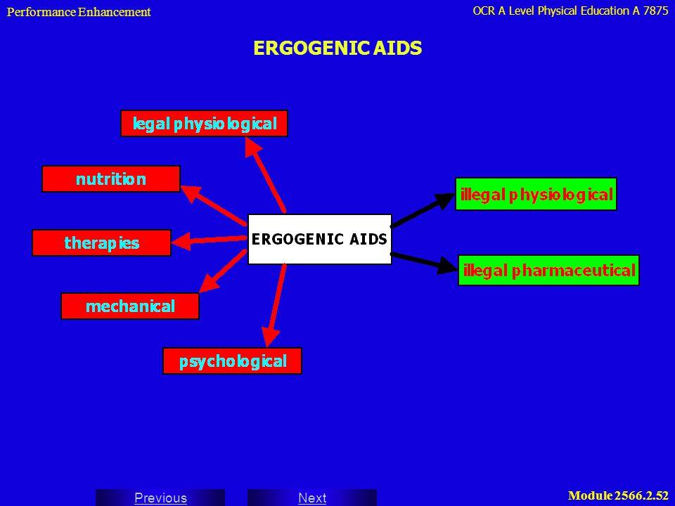OCR A Level Physical Education A 7875 Next Previous Module 2566.2.52 ERGOGENIC AIDS Performance Enhancement
