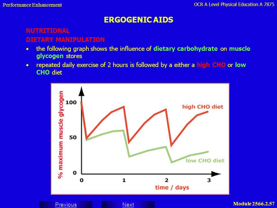 OCR A Level Physical Education A 7875 Next Previous Module 2566.2.57 ERGOGENIC AIDS Performance Enhancement NUTRITIONAL DIETARY MANIPULATION the follo