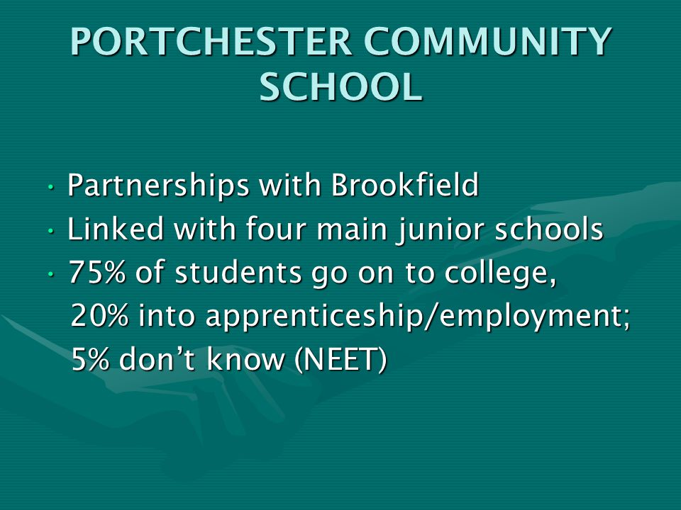 PORTCHESTER COMMUNITY SCHOOL Partnerships with BrookfieldPartnerships with Brookfield Linked with four main junior schoolsLinked with four main junior schools 75% of students go on to college,75% of students go on to college, 20% into apprenticeship/employment; 20% into apprenticeship/employment; 5% don't know (NEET) 5% don't know (NEET)