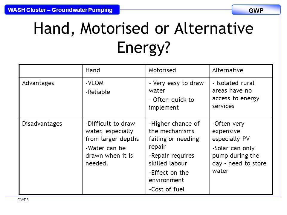 WASH Cluster – Groundwater Pumping GWP GWP3 Hand, Motorised or Alternative Energy? HandMotorisedAlternative Advantages-VLOM -Reliable - Very easy to d