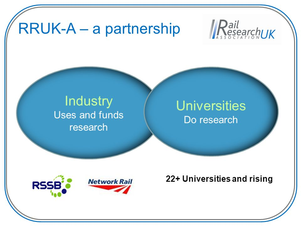 RRUK-A – a partnership Industry Uses and funds research Universities Do research 22+ Universities and rising