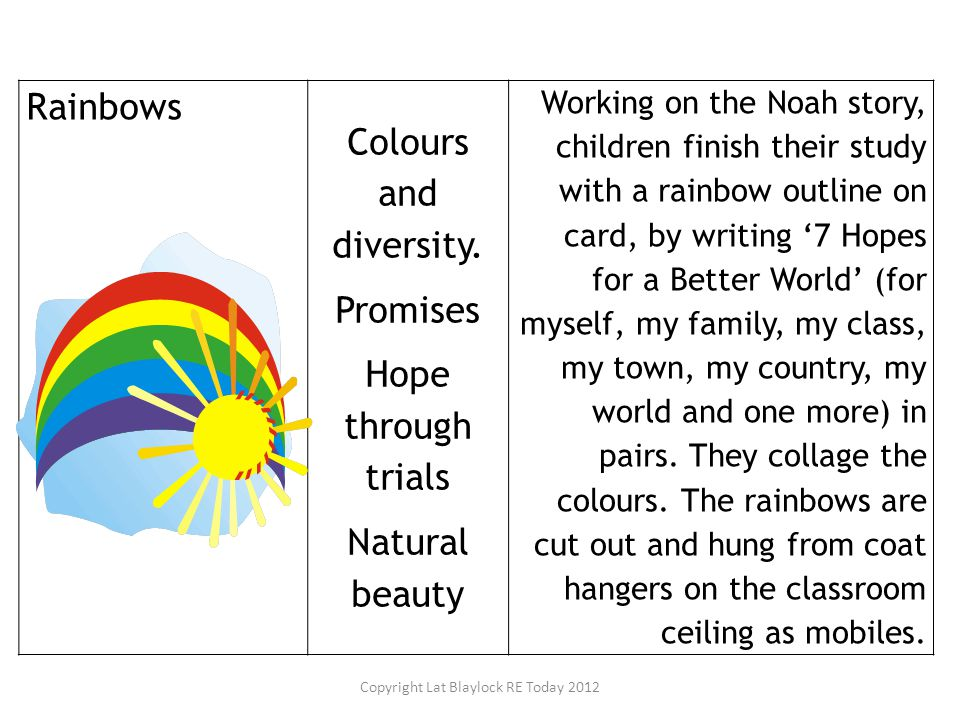 Rainbows Colours and diversity. Promises Hope through trials Natural beauty Working on the Noah story, children finish their study with a rainbow outl
