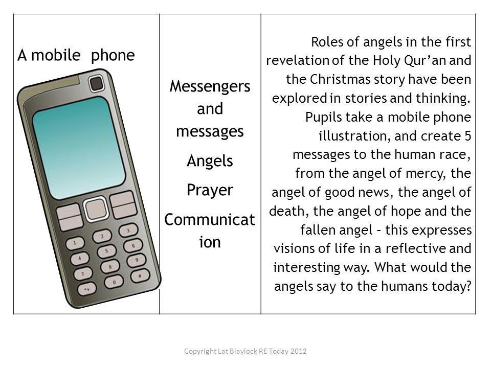 A mobile phone Messengers and messages Angels Prayer Communicat ion Roles of angels in the first revelation of the Holy Qur'an and the Christmas story