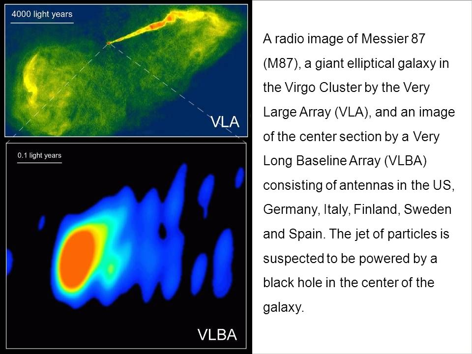 A radio image of Messier 87 (M87), a giant elliptical galaxy in the Virgo Cluster by the Very Large Array (VLA), and an image of the center section by a Very Long Baseline Array (VLBA) consisting of antennas in the US, Germany, Italy, Finland, Sweden and Spain.