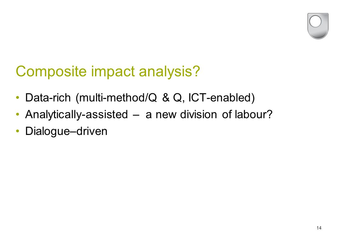 14 Composite impact analysis.