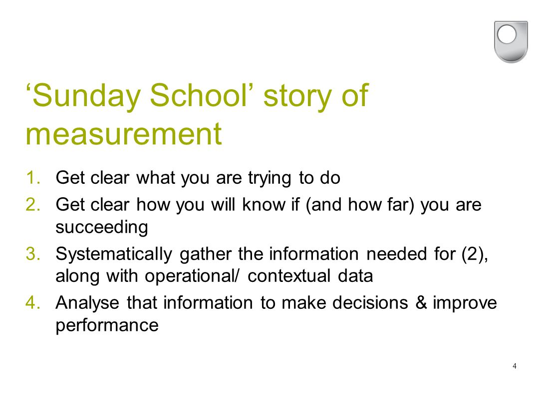 4 'Sunday School' story of measurement 1.Get clear what you are trying to do 2.Get clear how you will know if (and how far) you are succeeding 3.Systematically gather the information needed for (2), along with operational/ contextual data 4.Analyse that information to make decisions & improve performance