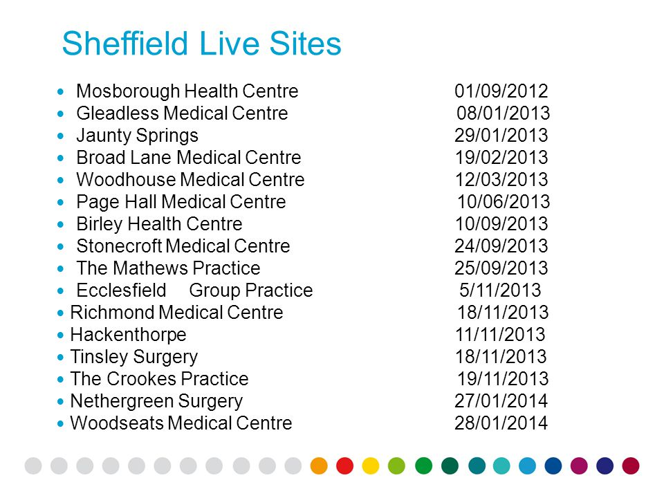 Sheffield Live Sites Mosborough Health Centre01/09/2012 Gleadless Medical Centre 08/01/2013 Jaunty Springs29/01/2013 Broad Lane Medical Centre19/02/2013 Woodhouse Medical Centre12/03/2013 Page Hall Medical Centre 10/06/2013 Birley Health Centre10/09/2013 Stonecroft Medical Centre 24/09/2013 The Mathews Practice25/09/2013 EcclesfieldGroup Practice 5/11/2013 Richmond Medical Centre 18/11/2013 Hackenthorpe11/11/2013 Tinsley Surgery18/11/2013 The Crookes Practice 19/11/2013 Nethergreen Surgery27/01/2014 Woodseats Medical Centre28/01/2014