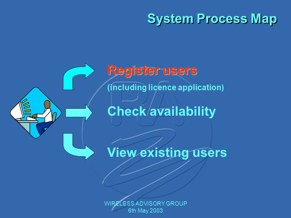 WIRELESS ADVISORY GROUP 6th May 2003 System Process Map Register users (including licence application) Check availability View existing users Register