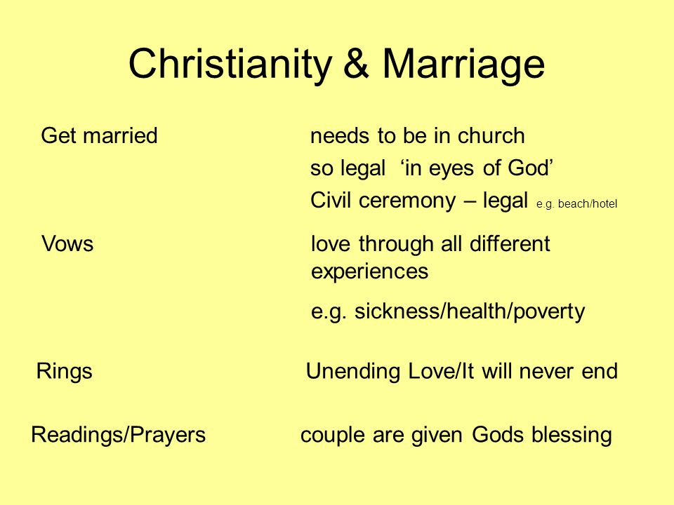 Christianity & Marriage Get marriedneeds to be in church so legal 'in eyes of God' Civil ceremony – legal e.g.
