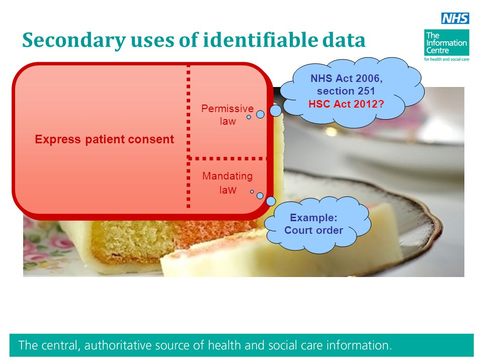 Secondary uses of identifiable data Patient identifiable Secondary uses Express patient consent Permissive law Mandating la w Example: Court order NHS Act 2006, section 251 HSC Act 2012