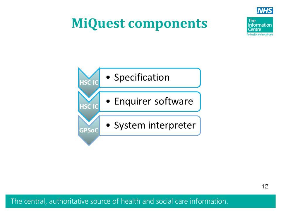 MiQuest components 12