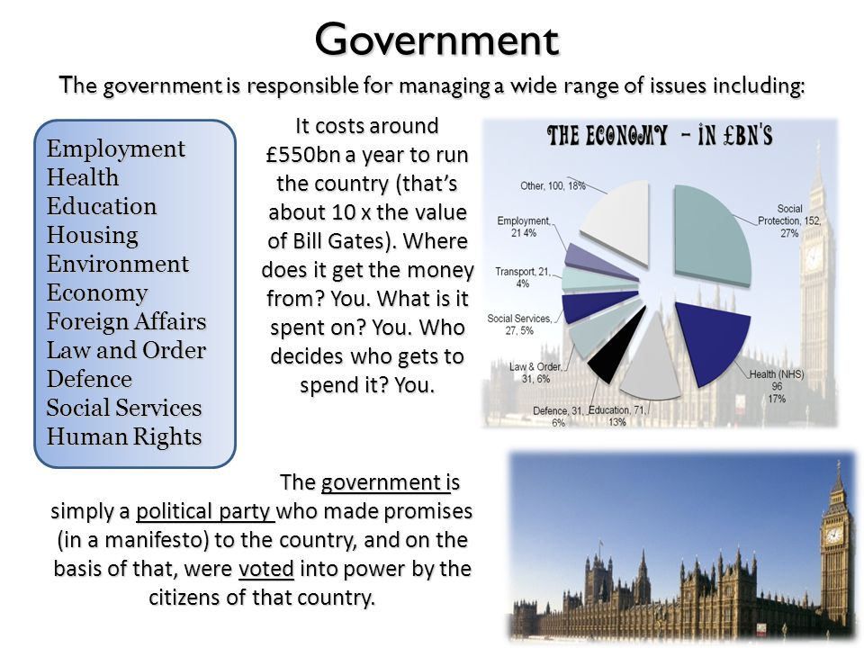 Government The government is responsible for managing a wide range of issues including: EmploymentHealthEducationHousingEnvironmentEconomy Foreign Affairs Law and Order Defence Social Services Human Rights It costs around £550bn a year to run the country (that's about 10 x the value of Bill Gates).