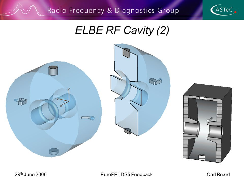 29 th June 2006EuroFEL DS5 Feedback Carl Beard ELBE RF Cavity (2)