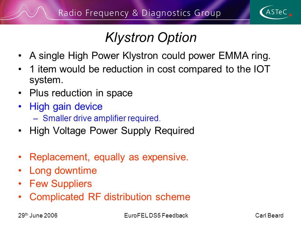 29 th June 2006EuroFEL DS5 Feedback Carl Beard Klystron Option A single High Power Klystron could power EMMA ring.