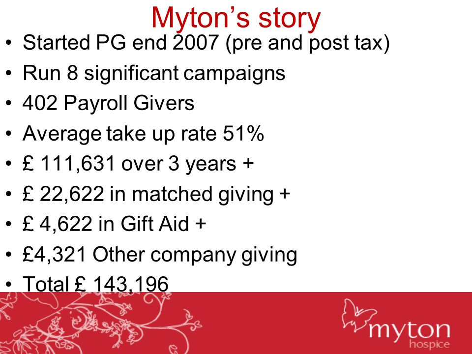 Myton's story Started PG end 2007 (pre and post tax) Run 8 significant campaigns 402 Payroll Givers Average take up rate 51% £ 111,631 over 3 years + £ 22,622 in matched giving + £ 4,622 in Gift Aid + £4,321 Other company giving Total £ 143,196