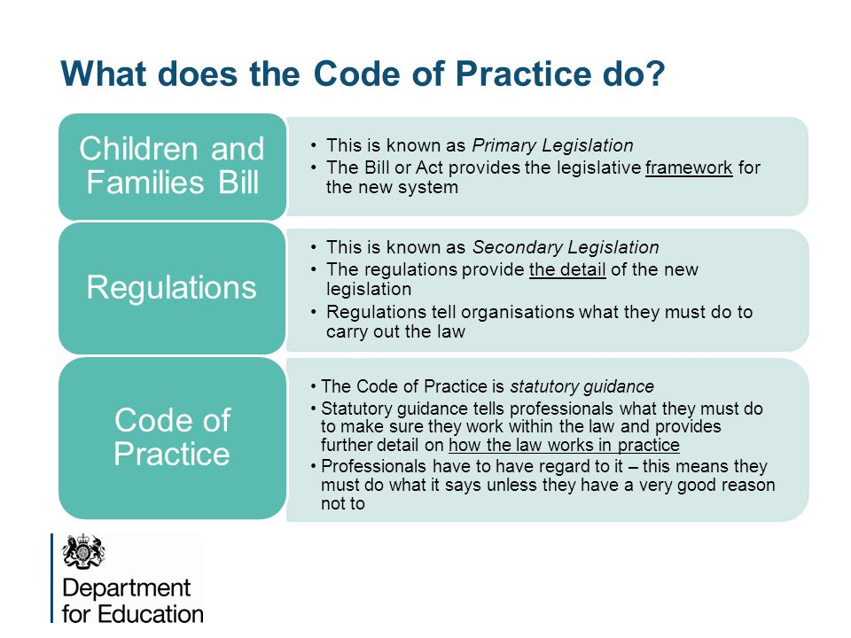 What does the Code of Practice do? This is known as Primary Legislation The Bill or Act provides the legislative framework for the new system Children