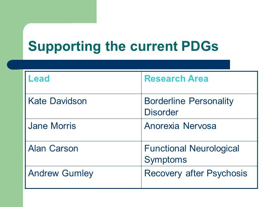 Supporting the current PDGs LeadResearch Area Kate DavidsonBorderline Personality Disorder Jane MorrisAnorexia Nervosa Alan CarsonFunctional Neurologi