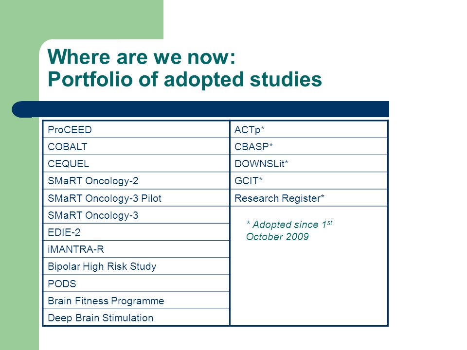 Where are we now: Portfolio of adopted studies ProCEEDACTp* COBALTCBASP* CEQUELDOWNSLit* SMaRT Oncology-2GCIT* SMaRT Oncology-3 PilotResearch Register* SMaRT Oncology-3 EDIE-2 iMANTRA-R Bipolar High Risk Study PODS Brain Fitness Programme Deep Brain Stimulation * Adopted since 1 st October 2009