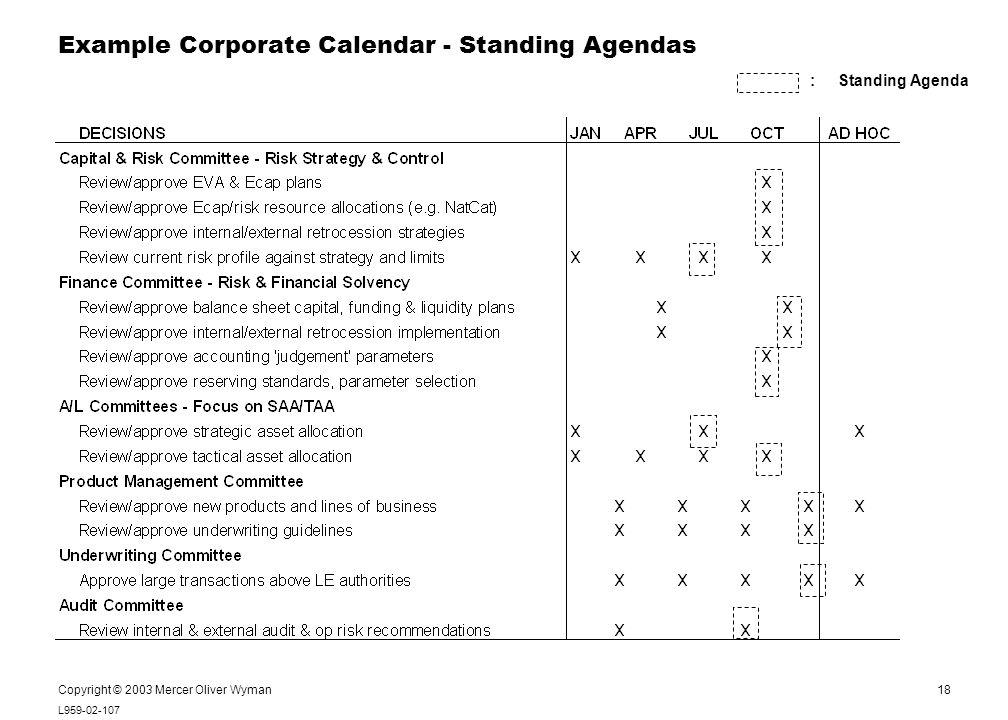 18 L959-02-107 Notes: Copyright © 2003 Mercer Oliver Wyman Example Corporate Calendar - Standing Agendas : Standing Agenda