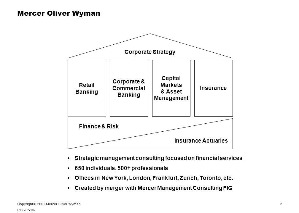 2 L959-02-107 Notes: Copyright © 2003 Mercer Oliver Wyman Mercer Oliver Wyman Strategic management consulting focused on financial services 650 indivi