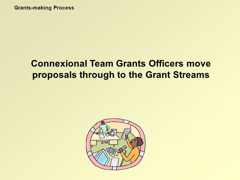 Connexional Team Grants Officers move proposals through to the Grant Streams Grants-making Process