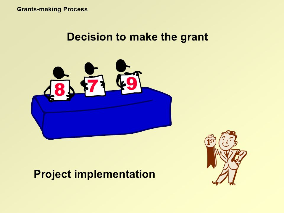 Decision to make the grant Grants-making Process Project implementation