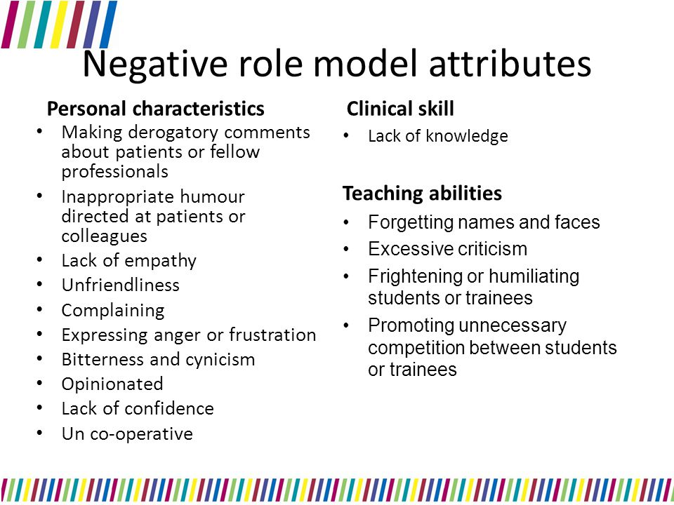 Negative role model attributes Personal characteristics Making derogatory comments about patients or fellow professionals Inappropriate humour directed at patients or colleagues Lack of empathy Unfriendliness Complaining Expressing anger or frustration Bitterness and cynicism Opinionated Lack of confidence Un co-operative Clinical skill Lack of knowledge Teaching abilities Forgetting names and faces Excessive criticism Frightening or humiliating students or trainees Promoting unnecessary competition between students or trainees