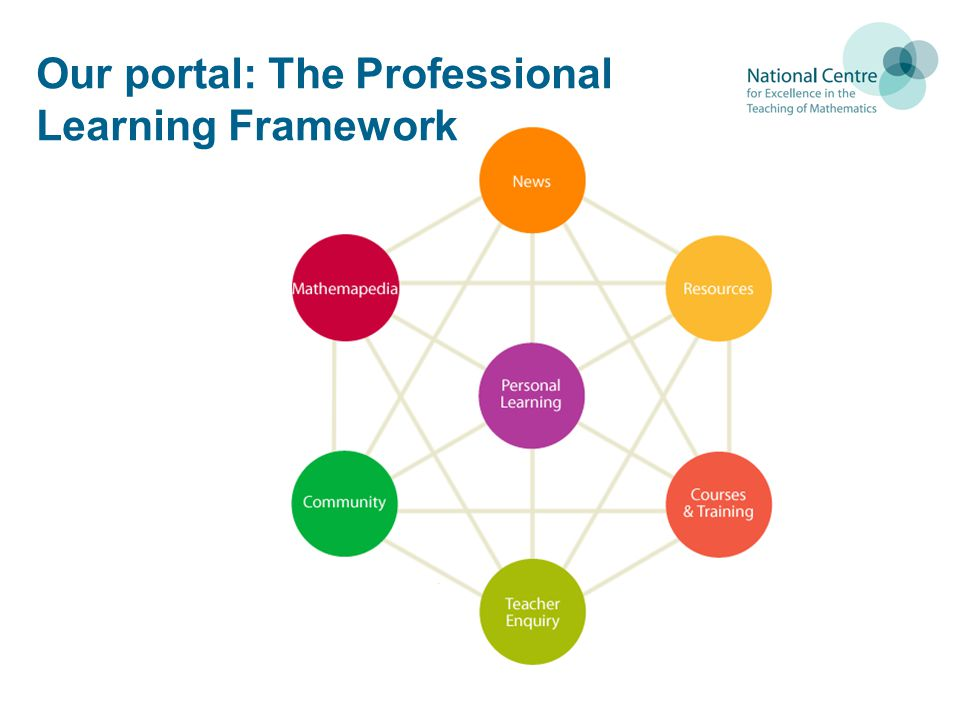 Our portal: The Professional Learning Framework