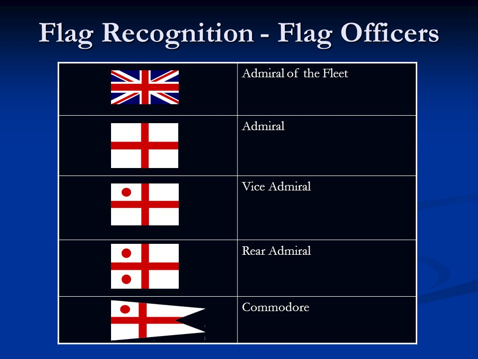 Flag Recognition - Flag Officers Admiral of the Fleet Admiral Vice Admiral Rear Admiral Commodore
