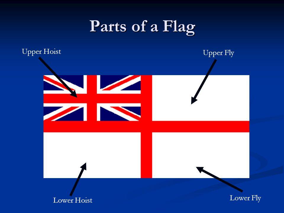 Parts of a Flag Upper Hoist Lower Hoist Upper Fly Lower Fly
