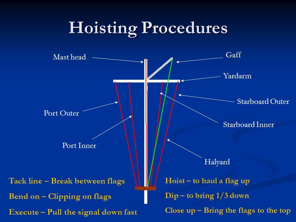 Hoisting Procedures Gaff Mast head Starboard Outer Starboard Inner Port Outer Port Inner Halyard Yardarm Tack line – Break between flags Bend on – Cli