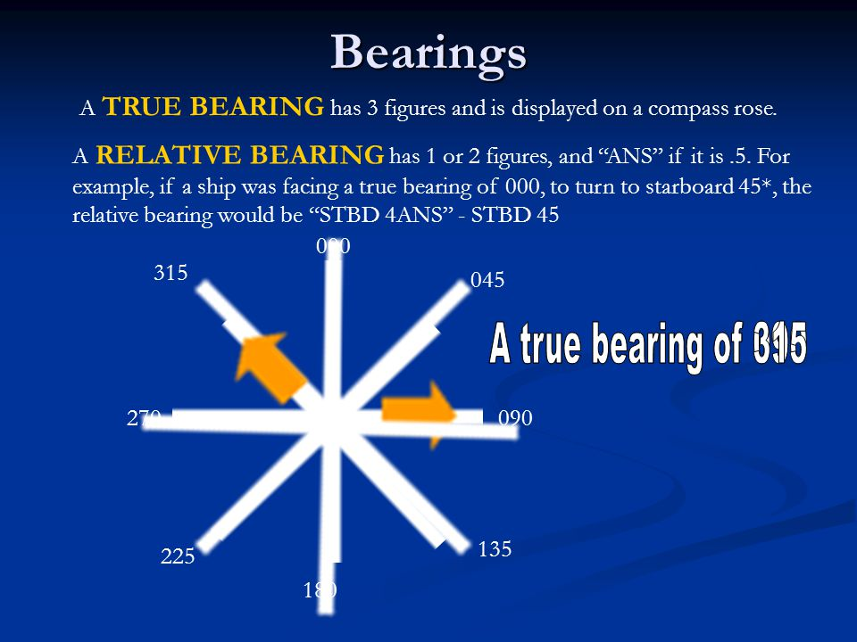 """Bearings A TRUE BEARING has 3 figures and is displayed on a compass rose. 000 045 090 135 180 225 270 315 A RELATIVE BEARING has 1 or 2 figures, and """""""