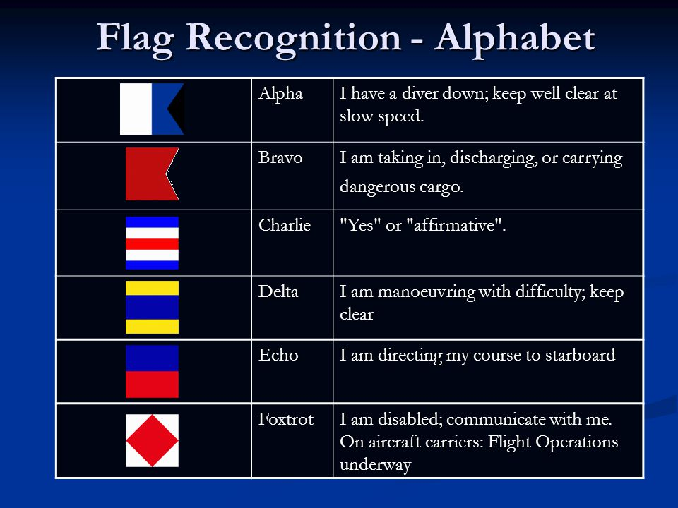 Flag Recognition - Alphabet Alpha I have a diver down; keep well clear at slow speed. Bravo I am taking in, discharging, or carrying dangerous cargo.