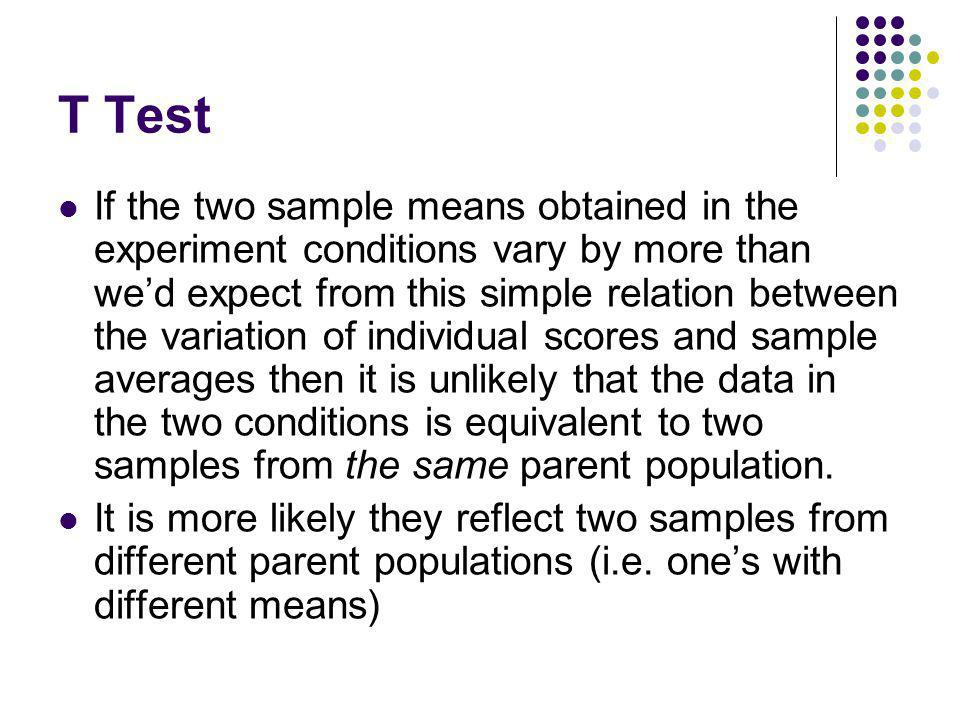 T Test If the two sample means obtained in the experiment conditions vary by more than we'd expect from this simple relation between the variation of individual scores and sample averages then it is unlikely that the data in the two conditions is equivalent to two samples from the same parent population.