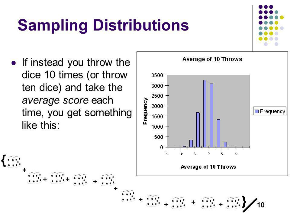 Sampling Distributions If instead you throw the dice 10 times (or throw ten dice) and take the average score each time, you get something like this: + ++ + + + + + + } { 10