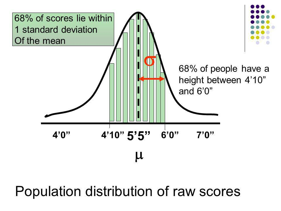 Population distribution of raw scores 68% of scores lie within 1 standard deviation Of the mean 5'5  4'0 7'0  68% of people have a height between 4'10 and 6'0 6'0 4'10