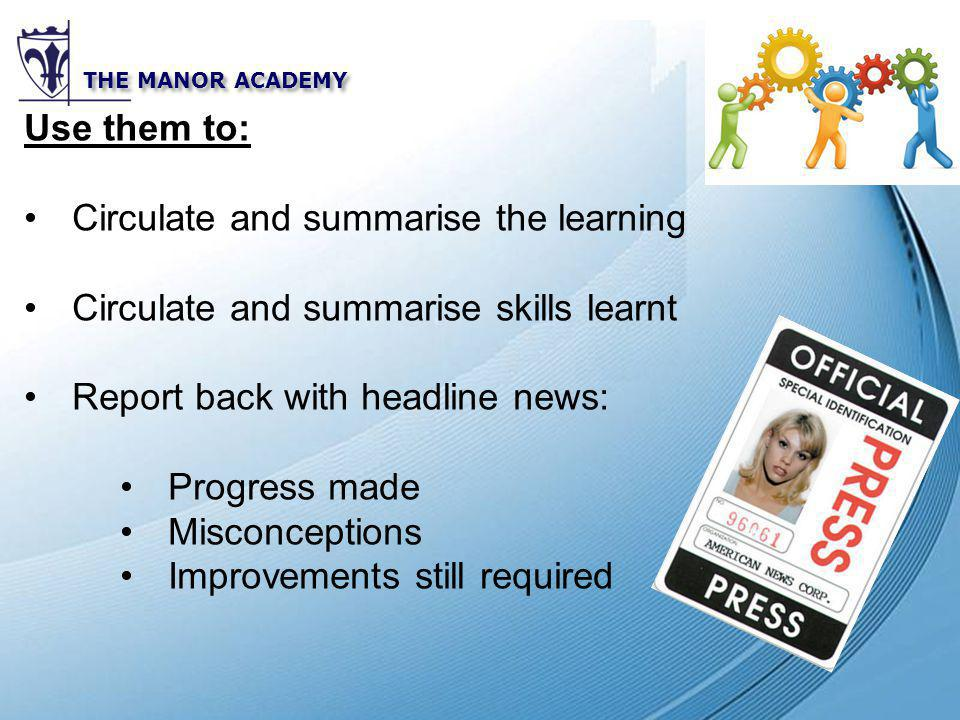 Powerpoint Templates THE MANOR ACADEMY Why it's useful: Teacher acts as a facilitator Pupils take control of their learning Can be used as a mini plenary to show progress