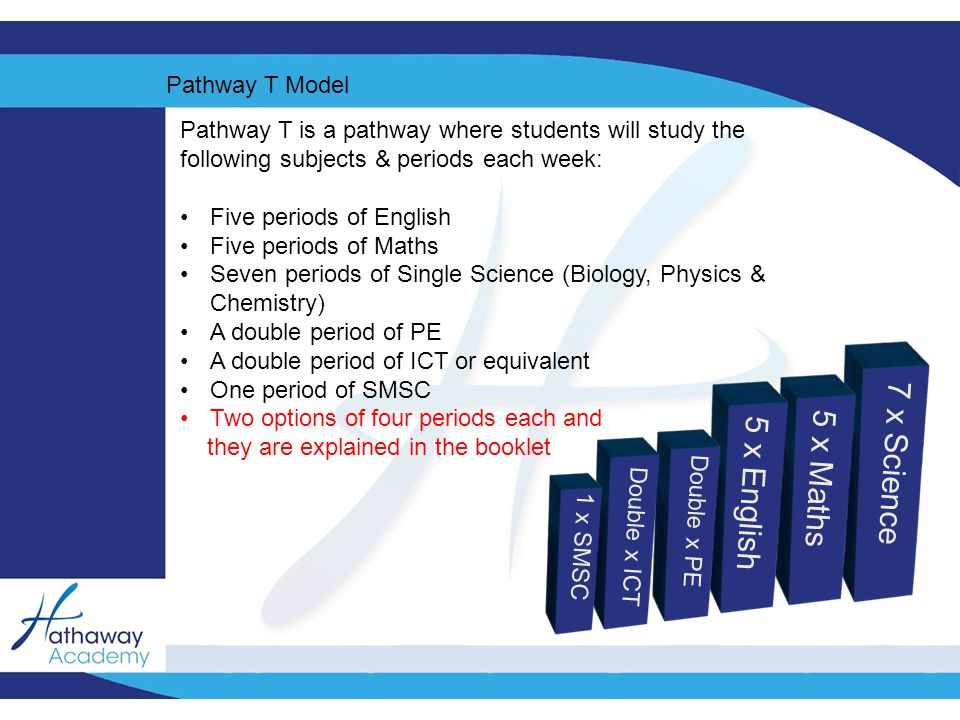Pathway T Model Pathway T is a pathway where students will study the following subjects & periods each week: Five periods of English Five periods of Maths Seven periods of Single Science (Biology, Physics & Chemistry) A double period of PE A double period of ICT or equivalent One period of SMSC Two options of four periods each and they are explained in the booklet 5 x English 5 x Maths 7 x Science Double x PE Double x ICT 1 x SMSC