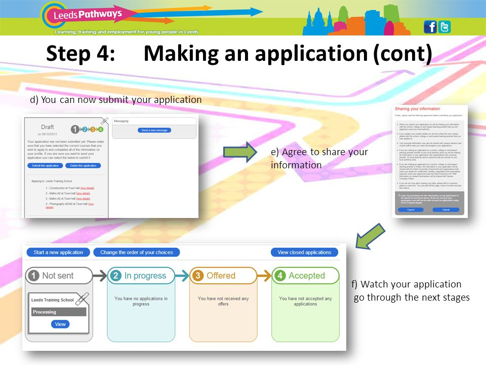 Step 4:Making an application (cont) d) You can now submit your application e) Agree to share your information f) Watch your application go through the next stages