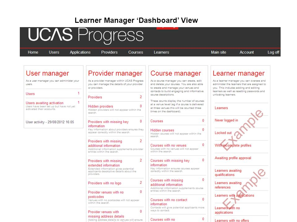 Learner Manager 'Dashboard' View
